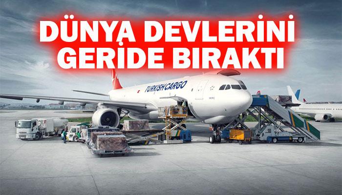 TurkishCargo